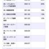 2020/05/19(火)