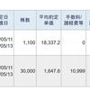 今日は、レバレッジETFのトレードで、270,897円の利益、69,104円の納税でした。