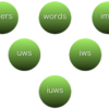 cakePHP1.3でデータベース操作の研究(MySQL)