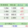 2019.1.11(金) 資産状況