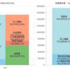 2020/10/14(水) 「3541 / 農業総合研究所」決算ピックアップ