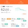 2017/11/05 糖質制限ダイエット55日目