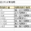 自分流PV分析8月分