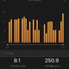 5月の月間走行距離と個人的な新しい生活様式