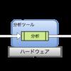 データサイエンスの基本的なプロセス