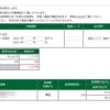本日の株式トレード報告R2,04,27