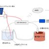 自動水やり器 ver2 --- (1)構想、設計、材料調達 ---