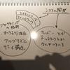システム開発とプログラミングの狭間