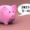 【2021年4月期】みんなで大家さんの分配金実績