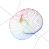 3次元の形状移行