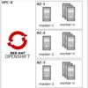 OpenShift Infra:マスターノードのマルチアベイラビリティゾーン設計は2つのAZか3つのAZか?