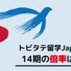トビタテ留学Japan 2021の合格倍率は?【14期大学生コース】