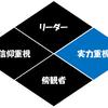 実力重視タイプ〜新興宗教の中にいる4タイプの人たち②〜