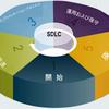 情報システム開発ライフサイクルにおけるセキュリティの考慮事項(NIST SP800-64)