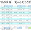 日本の鉄道はこのままでいいのだろうか 15