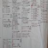 【休校中の学習】小6長女、チャレンジタッチでコツコツ勉強しています。