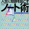妄想☆未来インタビュー 2021/01/15