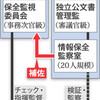 秘密保護法:監察室は補佐的役割 第三者機関と隔たり-毎日新聞(2013年12月6日)