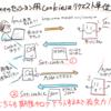 20200711 第21回 Redmine大阪Onlineに参加&LTしてきました。