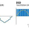 早わかり「PCM」と「DSD」の違い