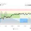 ジョギング11.6km・1時間ペース走&8月のまとめ