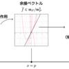 ザリスキー接空間(続・多項式関数に接する多項式関数)