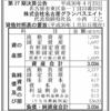株式会社名古屋グランパスエイト 第27期決算公告