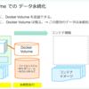 Nutanix CE x Docker (ACS) をやってみた話。(Meetsup #16)