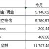 ただの全資産状況の報告(H30年10月)9月に増えた20万円の資産が一気に吹っ飛んだよの件