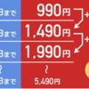 日本通信のソフトバンク系SIM ジャストフィットはかなり頑張った価格です