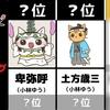 【推しキャラは何位?】第2回ねこねこ日本史人気キャラ投票まとめ! 第1回との比較も!