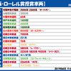 6月3日・月曜日 【鉄分補給33:関西・ローレル賞授賞車両】