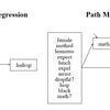 2値のアウトカムを持ち、データ欠落を伴い、媒介変数のあるパスモデル[Mplus]