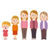 女性であり妻であり母の人が資産運用をした方が良い理由 子供の為、夫の為、老後の為に必要です。