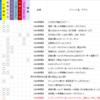 20171126シンガーソングライター会~vol.4開催