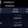 株式投資結果報告:2020年1月第2週
