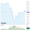2020-05-12 週明け米国株の状況