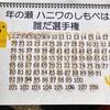 ハニワひょっこりはん選手権と年末年始のイメトレ予定