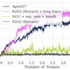 Agent57: Outperforming the Atari Human Benchmarkを読む その6