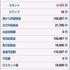 200908ループイフダン日報
