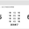 琉球ゴールデンキングス、10/21(土)の島根戦をスポナビライブで観戦したった。