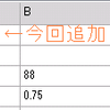東証1部onlyフラグの追加