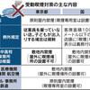 東京都の受動喫煙防止条例、可決