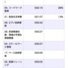 2020/06/19(金)