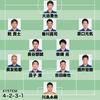 【ひとりごと】日本2-2セネガル 今日を終えて五分五分。
