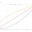 ガンマ曲線とシグモイド曲線による画像補正