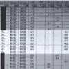 はぁ!? これほんとに日本の大学なん!? 受験料詐欺だろ、つか税金詐欺だろ !? つか、それ以前に最悪なレイシズムだろ加計学園 !!! ~ 安倍政権は日本の教育現場を自壊させてる!