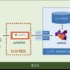 [Batfish] 単体の Docker イメージと pybatfish の環境構築方法