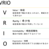 VRIOとバリューチェーンの組み合わせ