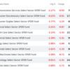 【トム・リー】今週の株値動きはノイズ